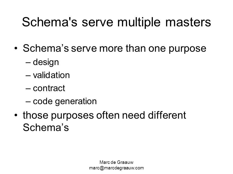 Schema s serve multiple masters