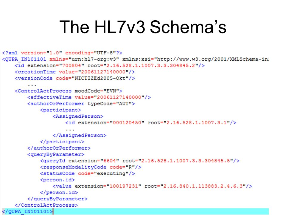 The HL7v3 Schema's Marc de Graauw marc@marcdegraauw.com