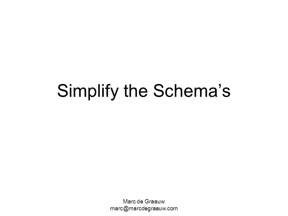 Simplify the Schema's Marc de Graauw marc@marcdegraauw.com