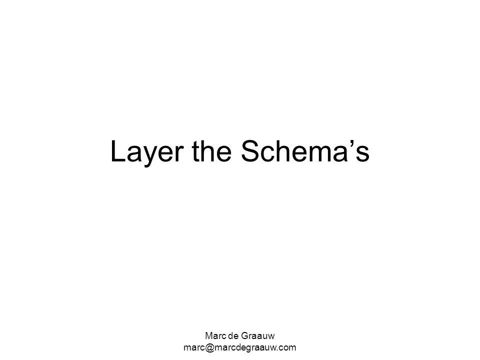 Layer the Schema's Marc de Graauw marc@marcdegraauw.com