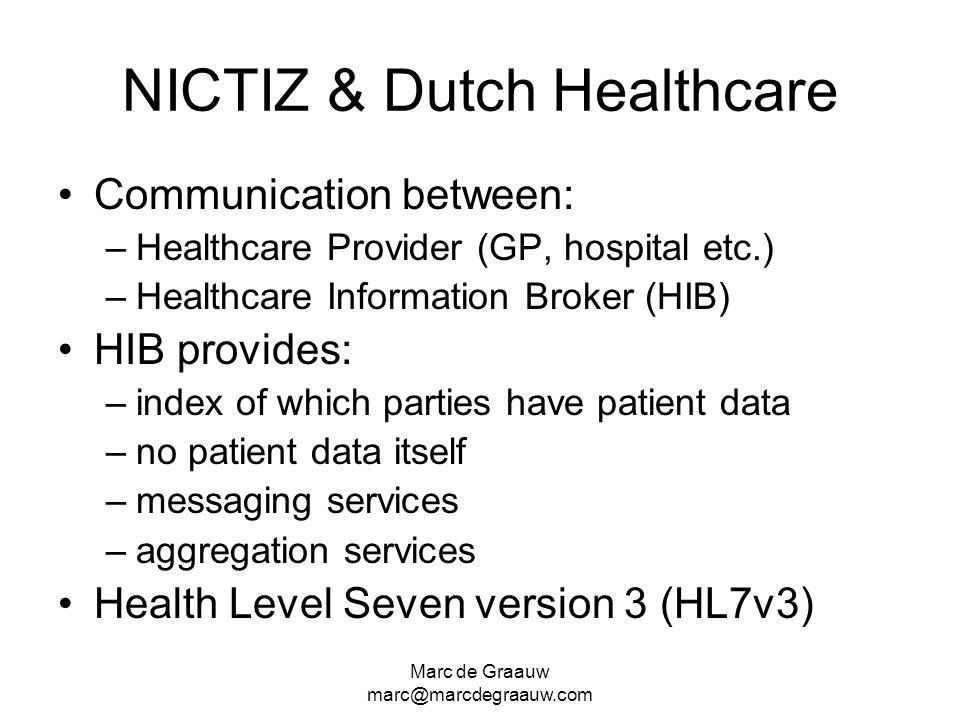 NICTIZ & Dutch Healthcare