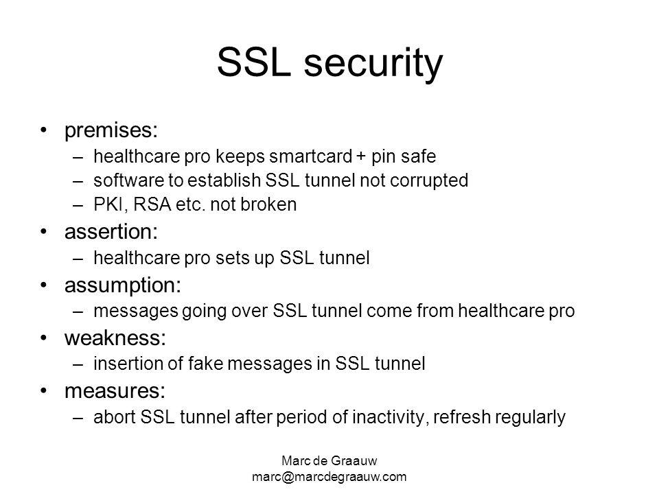 SSL security premises: assertion: assumption: weakness: measures: