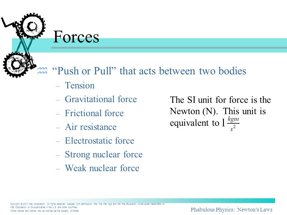 Forces Push or Pull that acts between two bodies Tension