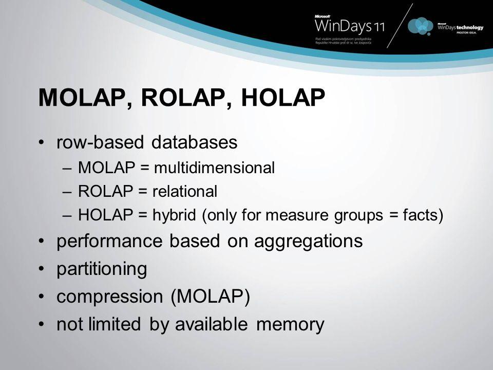 MOLAP, ROLAP, HOLAP row-based databases