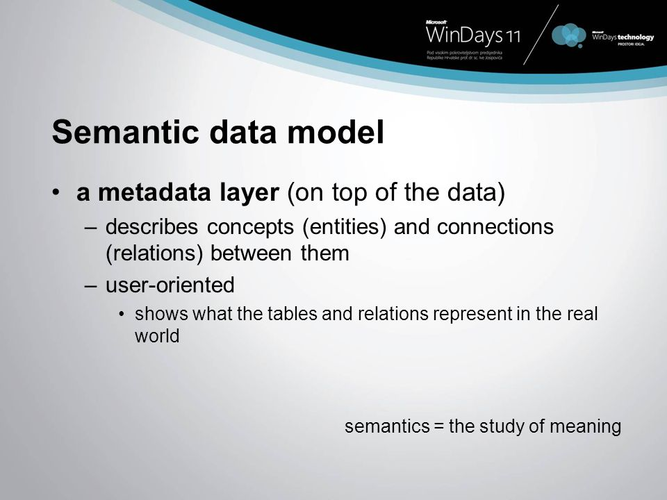 Semantic data model a metadata layer (on top of the data)