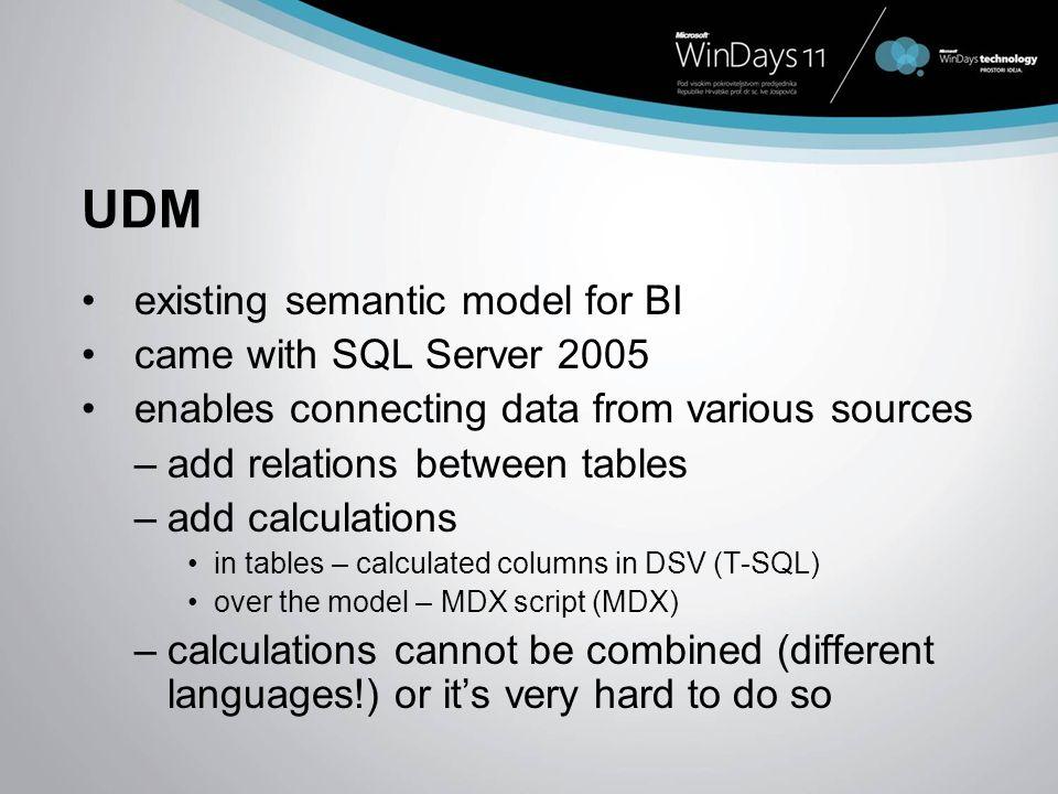 UDM existing semantic model for BI came with SQL Server 2005
