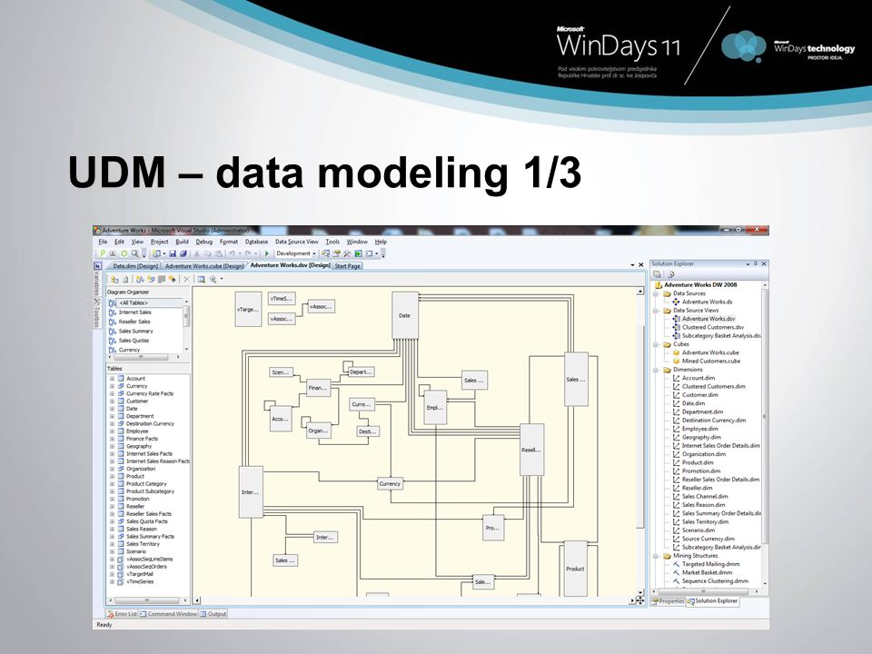 UDM – data modeling 1/3 Here's the example of UDM in action