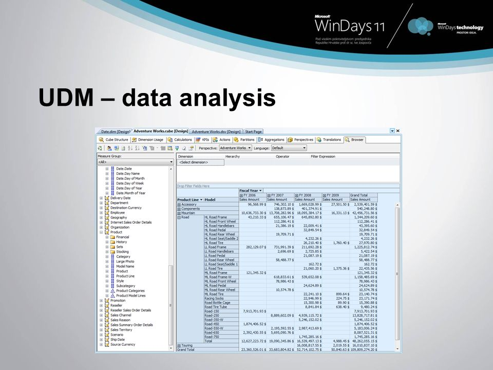 UDM – data analysis Finally, the model can be analyzed in the developers environment or in a separate tool.