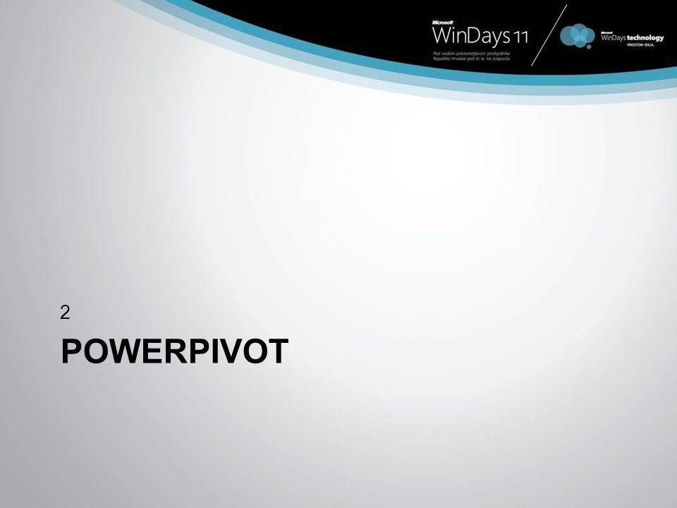 2 The story about PowerPivot ... PowerPivot