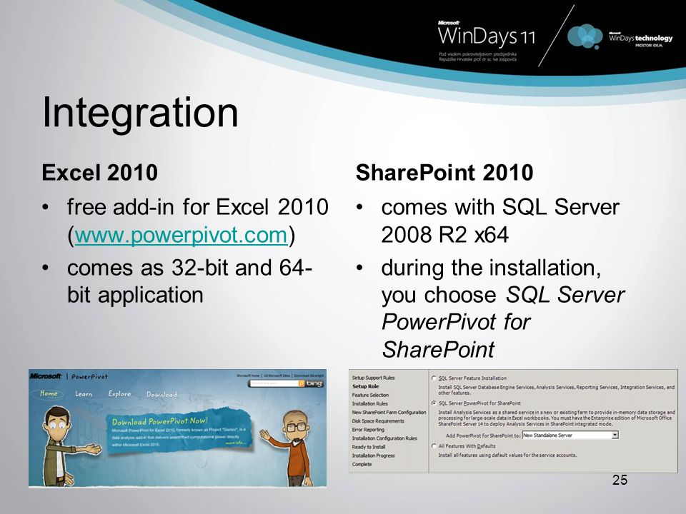 Integration Excel 2010 SharePoint 2010