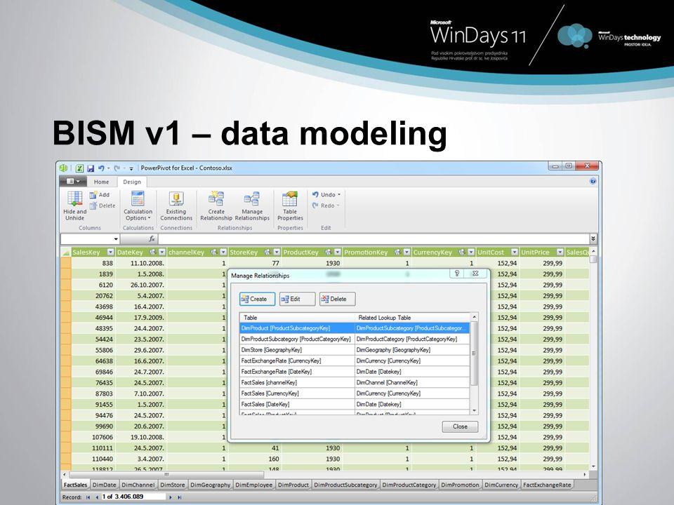 BISM v1 – data modeling
