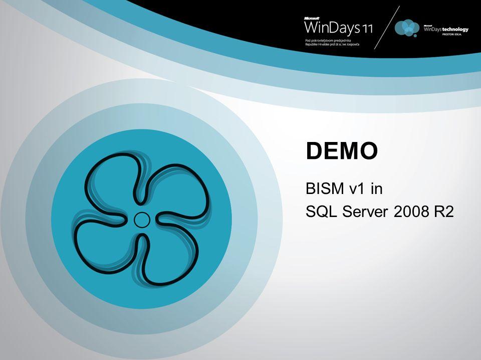 DEMO BISM v1 in SQL Server 2008 R2