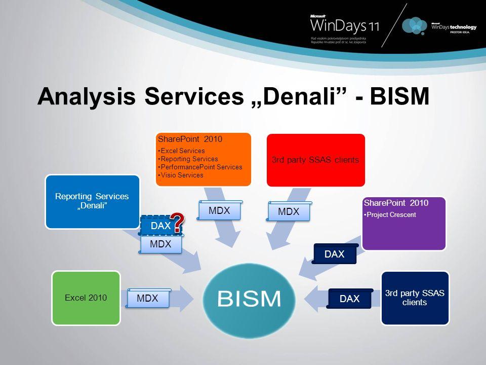 """Analysis Services """"Denali - BISM"""