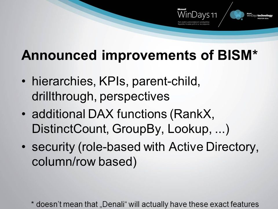 Announced improvements of BISM*
