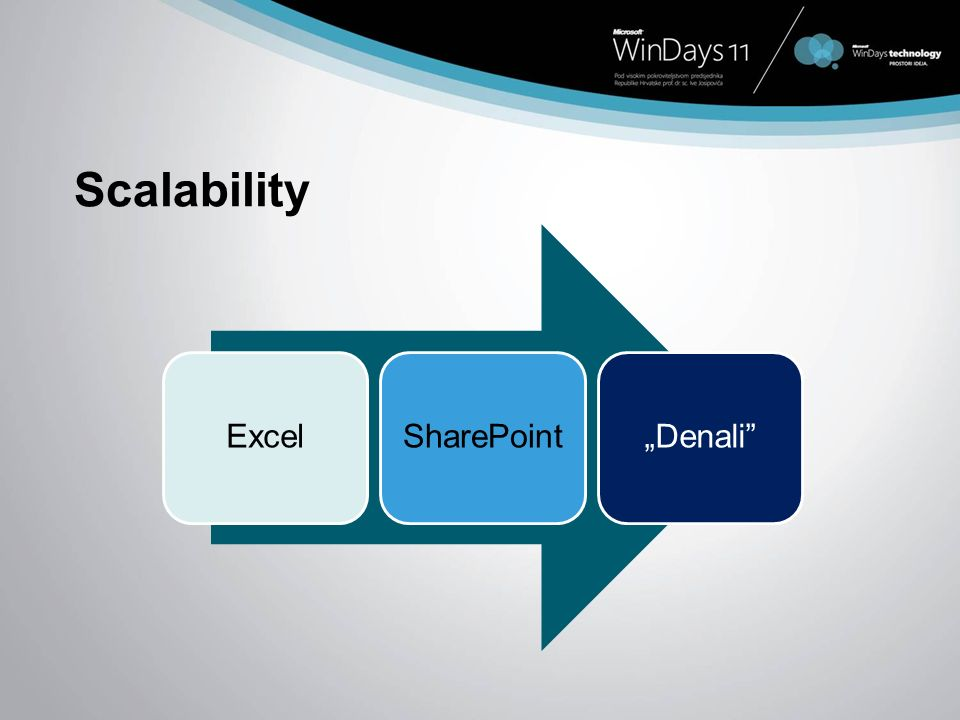 "Scalability Excel SharePoint ""Denali"