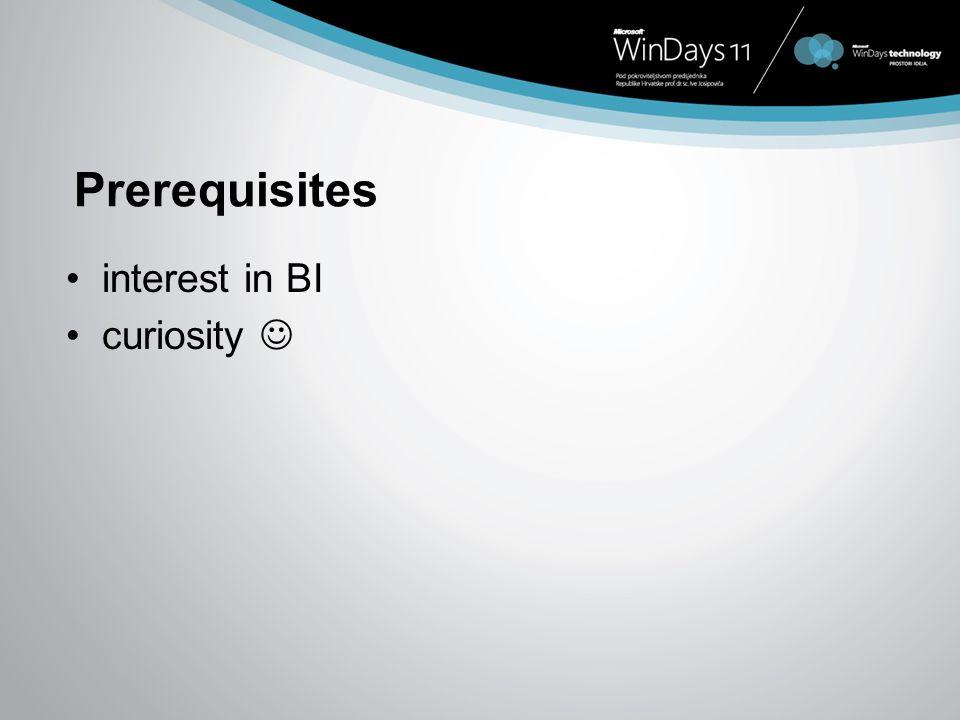 Prerequisites interest in BI curiosity 