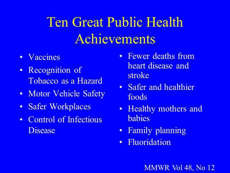 Ten Great Public Health Achievements