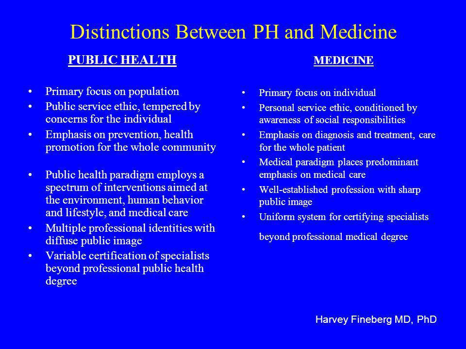 Distinctions Between PH and Medicine