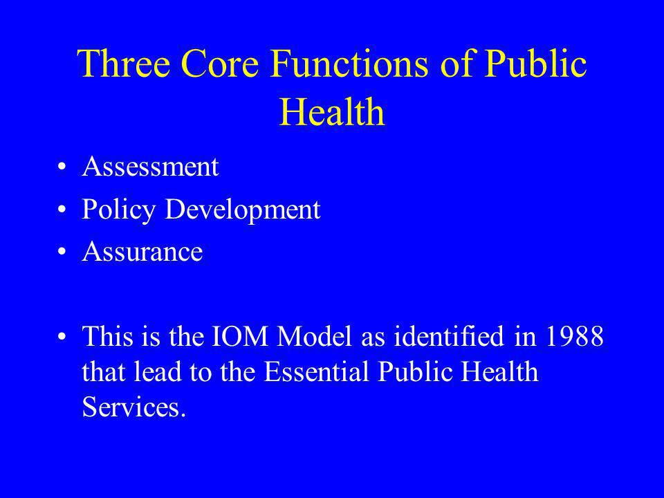 Three Core Functions of Public Health