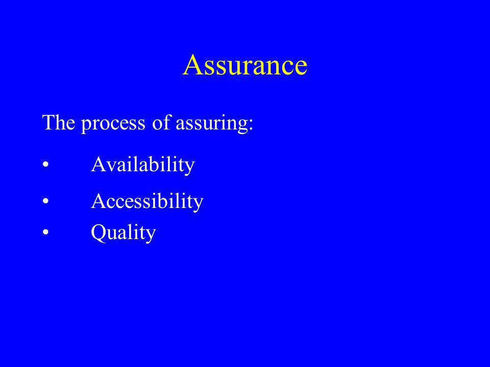 Assurance The process of assuring: Availability Accessibility Quality