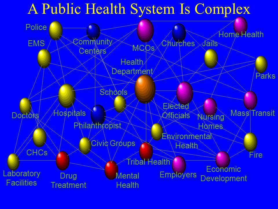 A Public Health System Is Complex