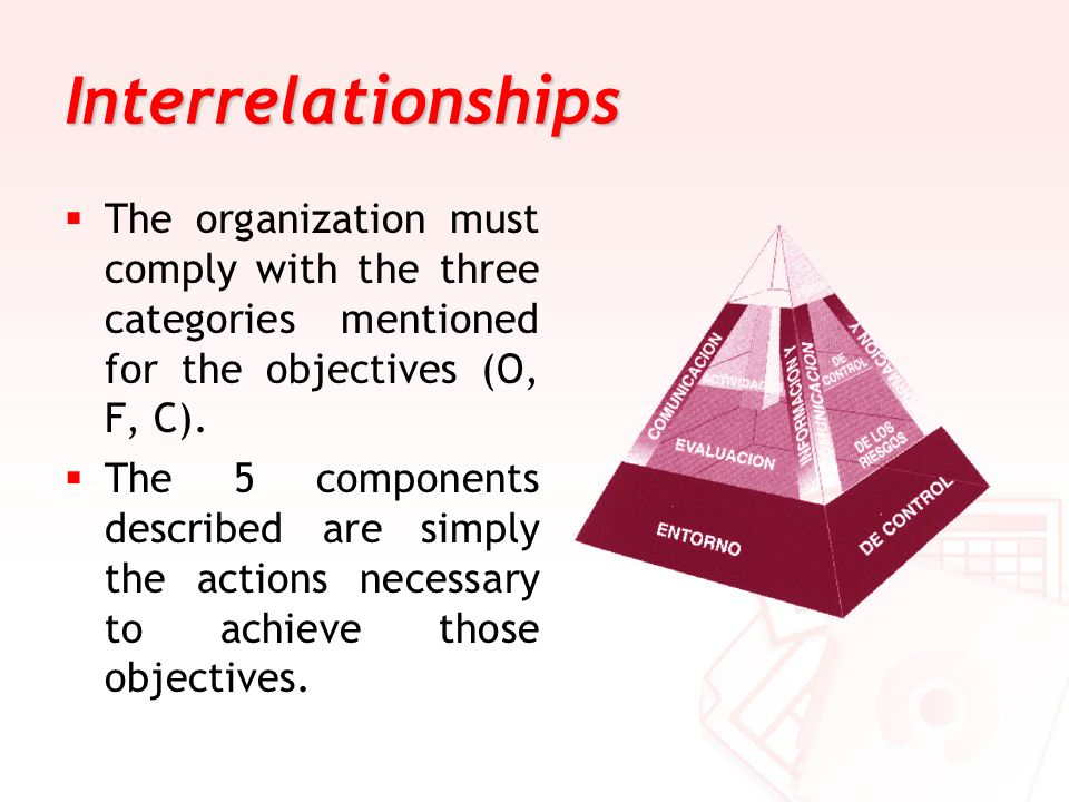 Interrelationships The organization must comply with the three categories mentioned for the objectives (O, F, C).