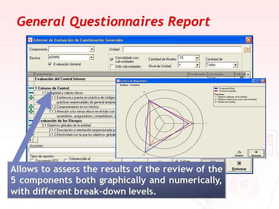 General Questionnaires Report