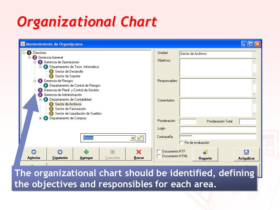 Organizational Chart The organizational chart should be identified, defining the objectives and responsibles for each area.