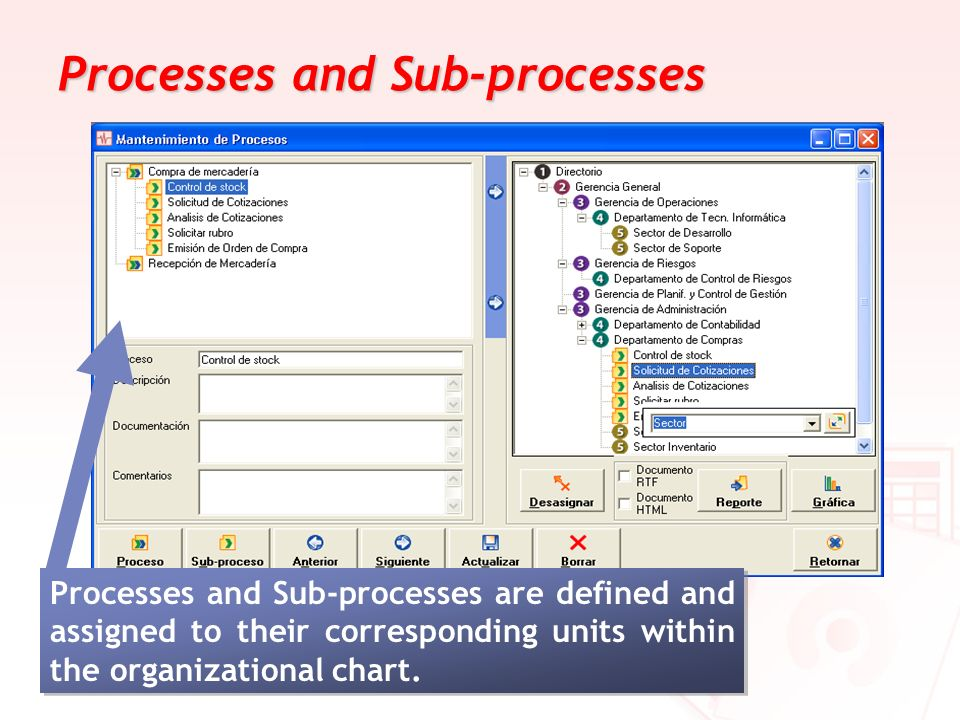 Processes and Sub-processes