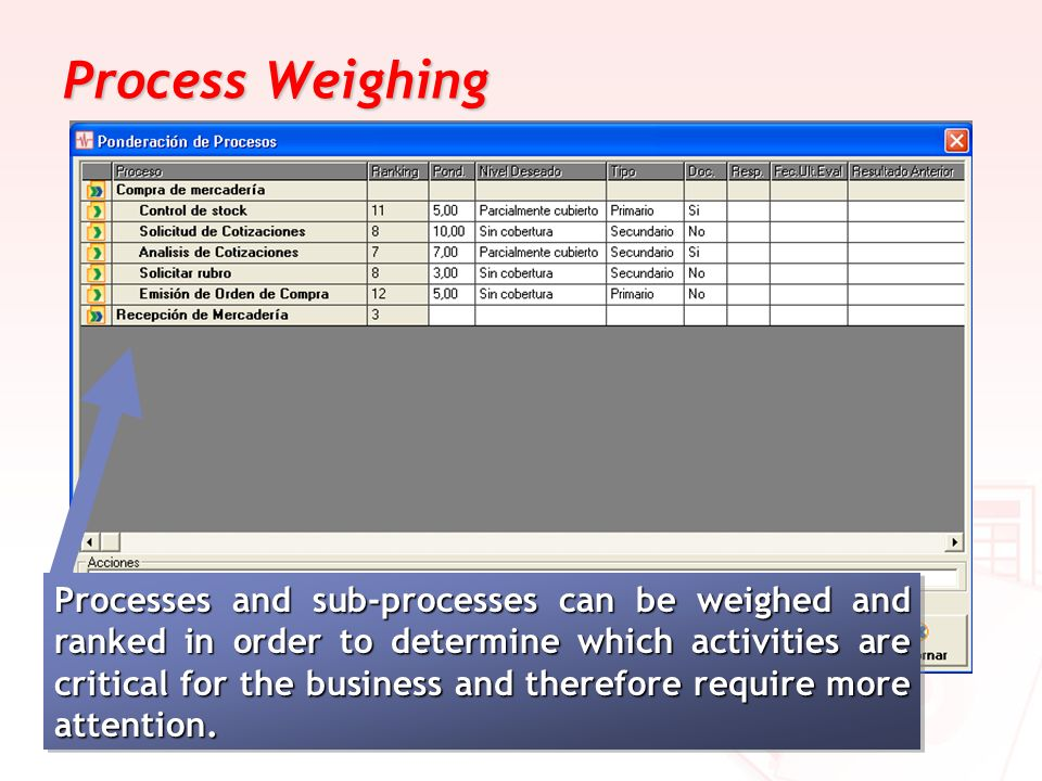 Process Weighing