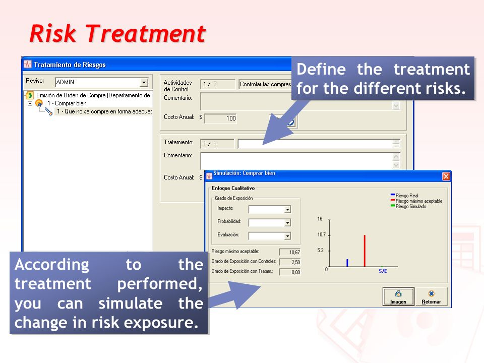 Risk Treatment Define the treatment for the different risks.