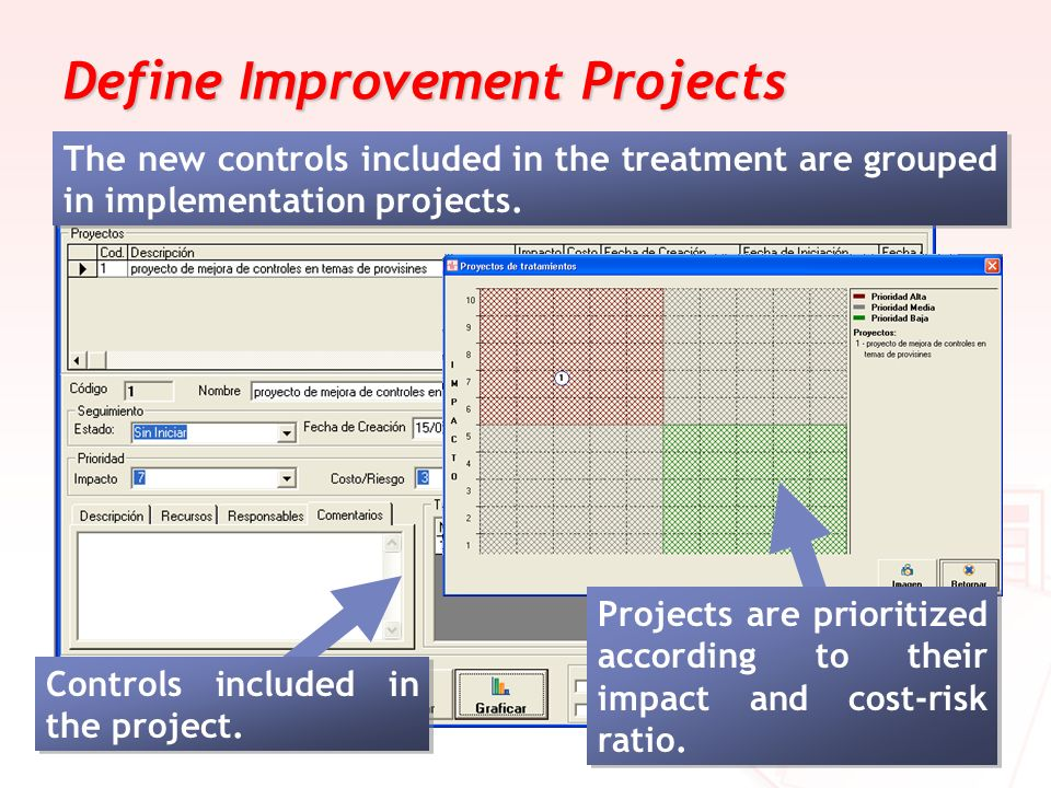 Define Improvement Projects