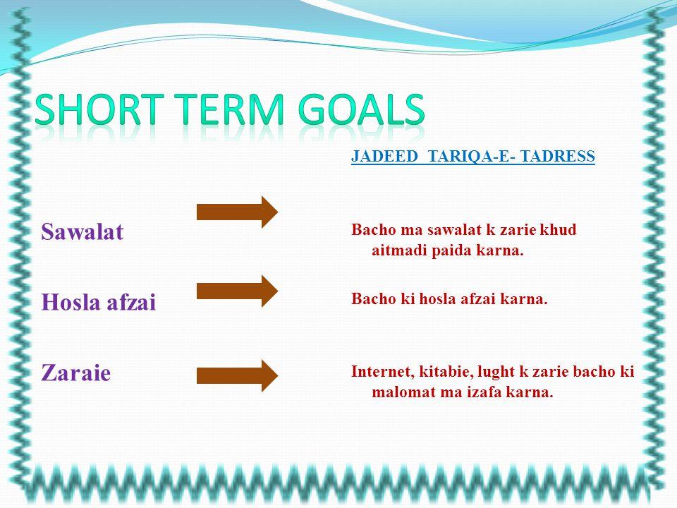 SHORT TERM GOALS Sawalat Hosla afzai Zaraie