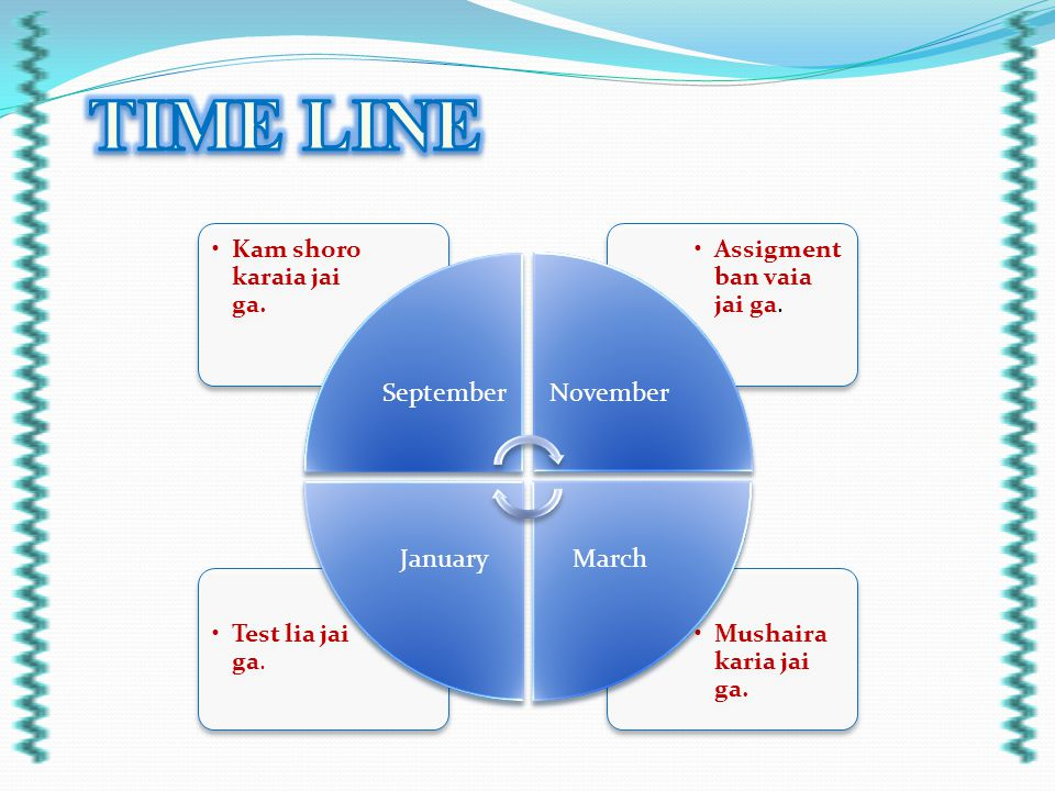 TIME LINE September Kam shoro karaia jai ga. November