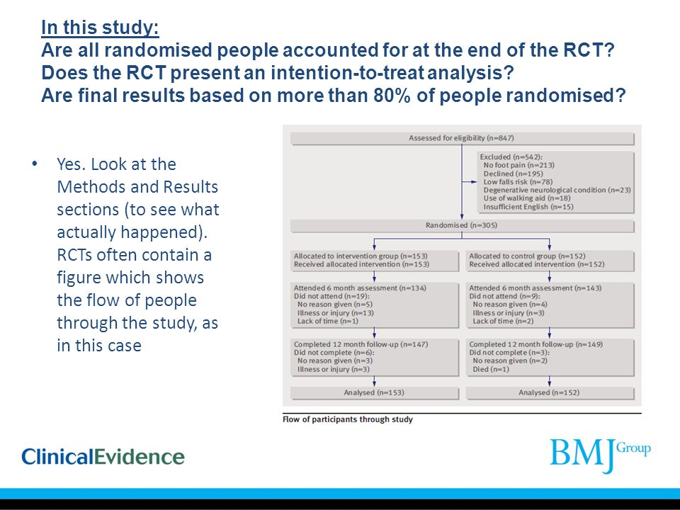 In this study: Are all randomised people accounted for at the end of the RCT Does the RCT present an intention-to-treat analysis Are final results based on more than 80% of people randomised