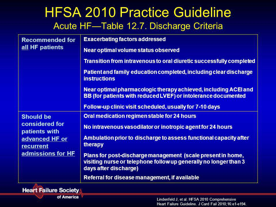 HFSA 2010 Practice Guideline Acute HF—Table 12.7. Discharge Criteria