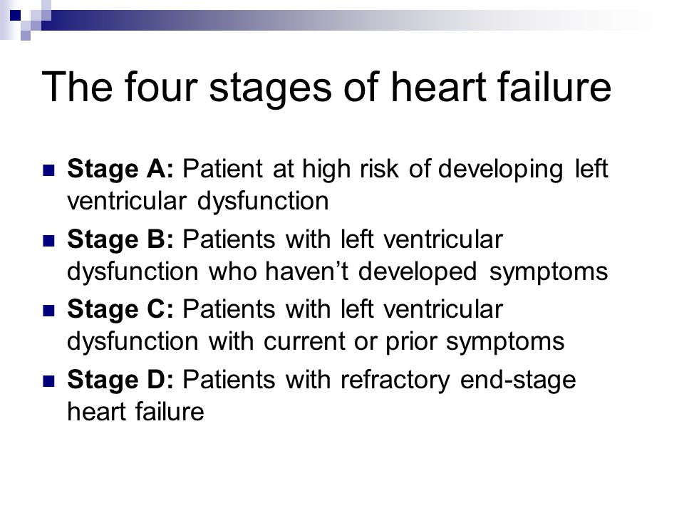 The four stages of heart failure