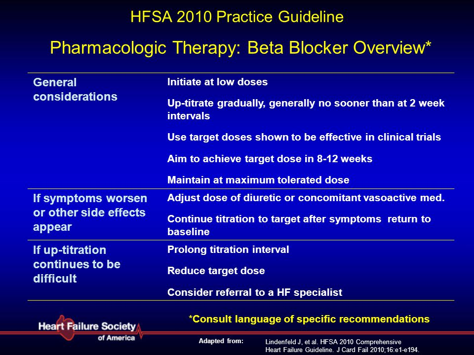 HFSA 2010 Practice Guideline Pharmacologic Therapy: Beta Blocker Overview*