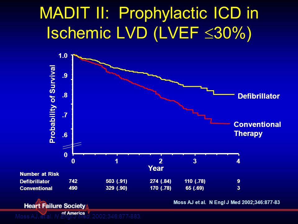 MADIT II: Prophylactic ICD in Ischemic LVD (LVEF 30%)