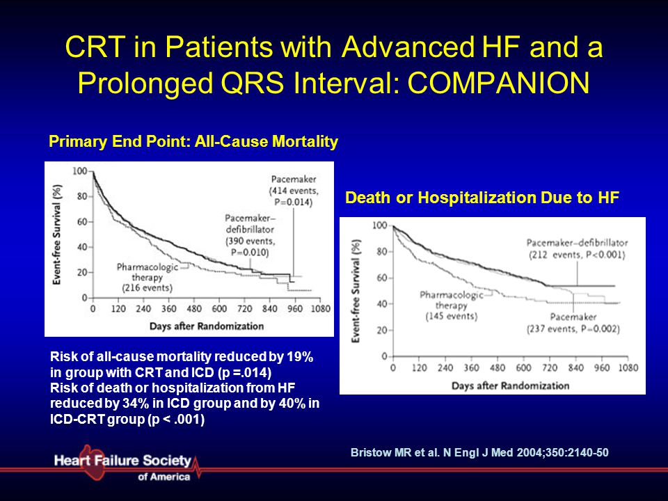 CRT in Patients with Advanced HF and a Prolonged QRS Interval: COMPANION