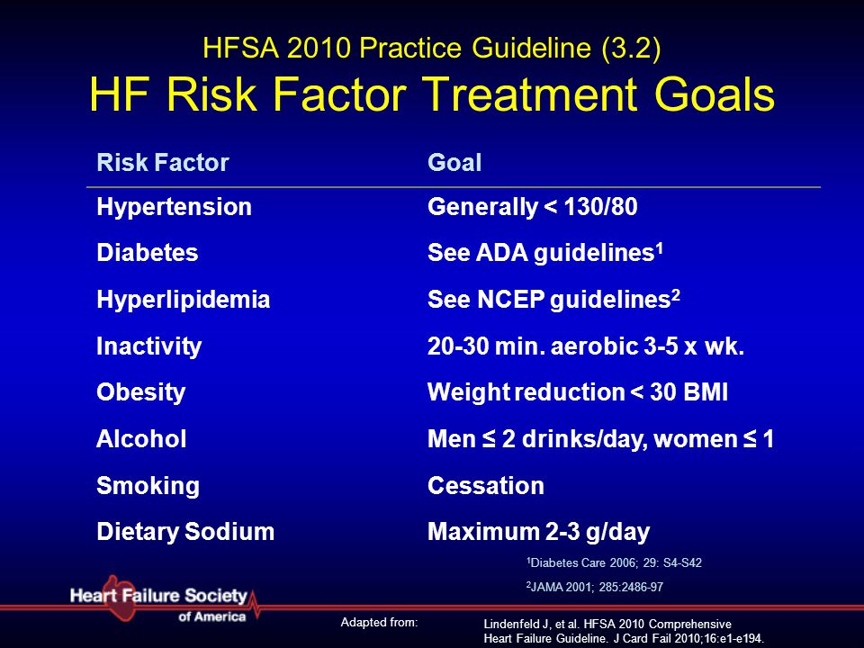 HFSA 2010 Practice Guideline (3.2) HF Risk Factor Treatment Goals