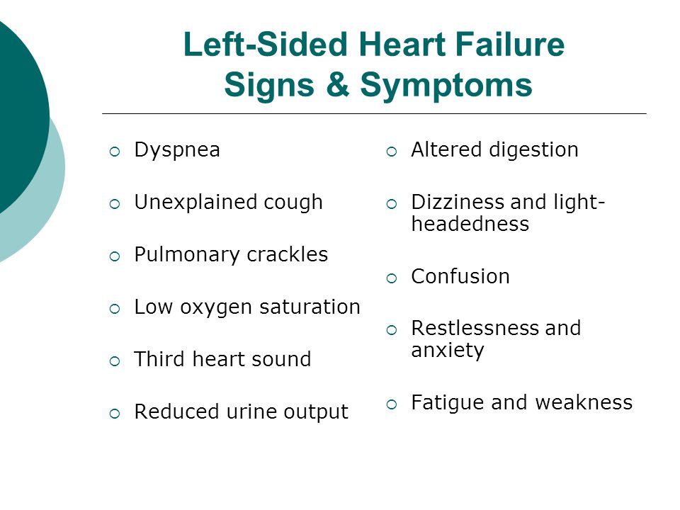 Left-Sided Heart Failure Signs & Symptoms