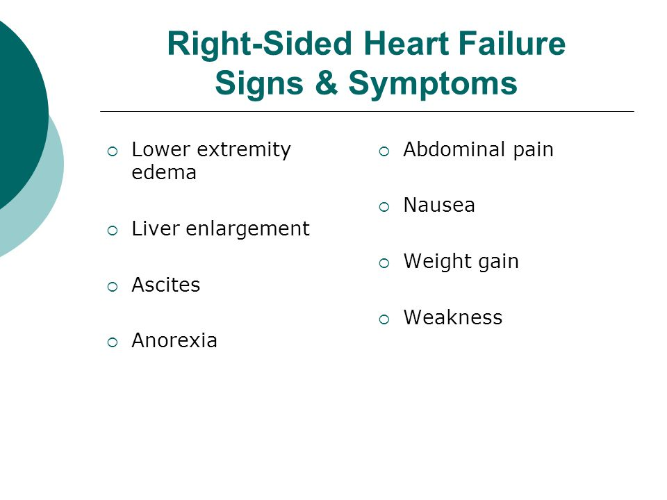 Right-Sided Heart Failure Signs & Symptoms