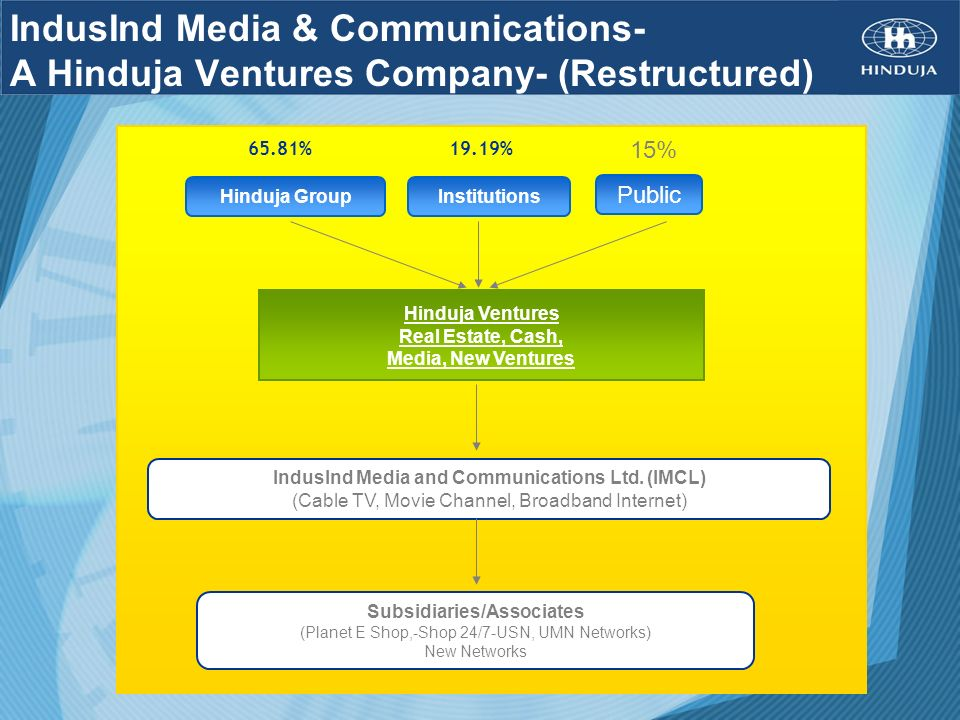 IndusInd Media and Communications Ltd. (IMCL) Subsidiaries/Associates