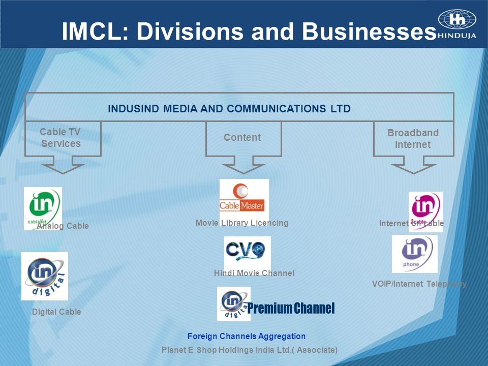 IMCL: Divisions and Businesses