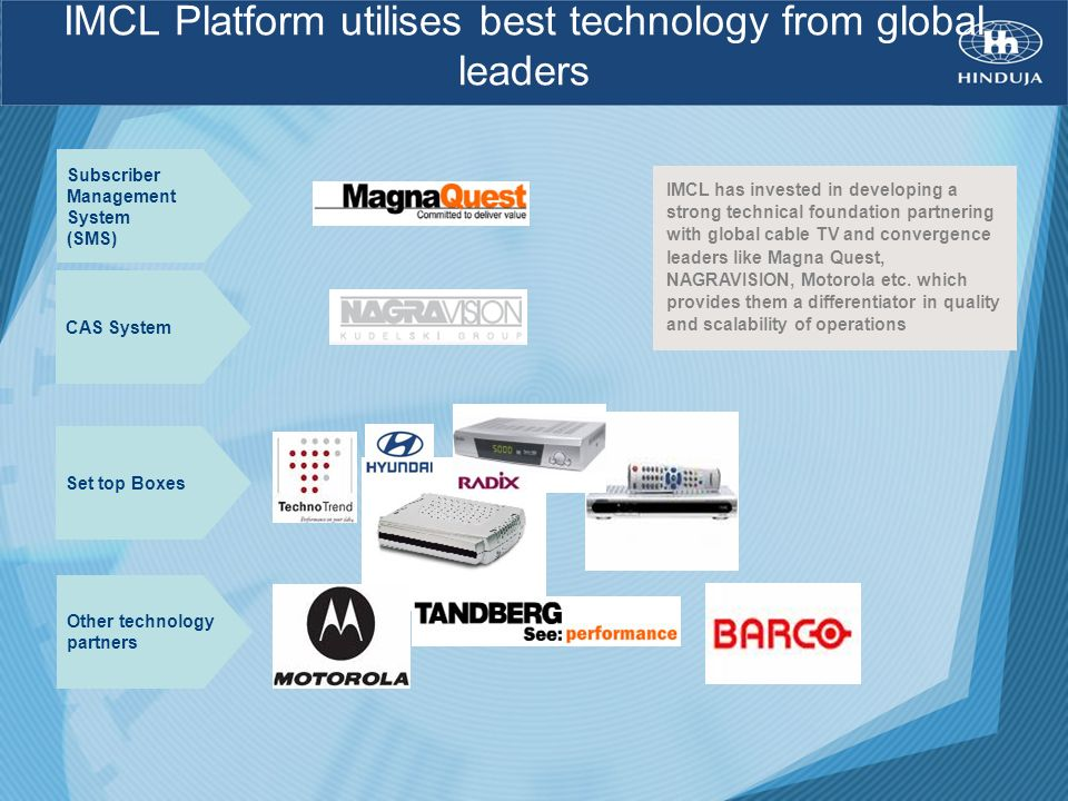 IMCL Platform utilises best technology from global leaders