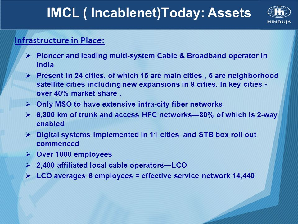 IMCL ( Incablenet)Today: Assets