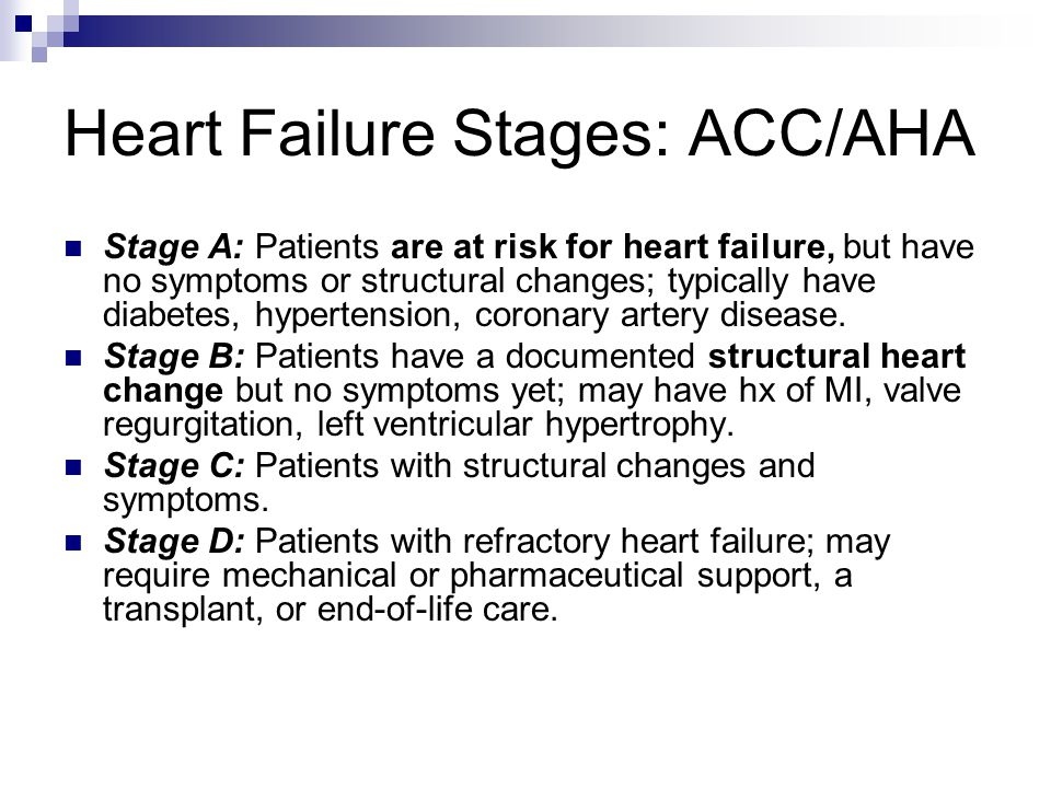 Heart Failure Stages: ACC/AHA