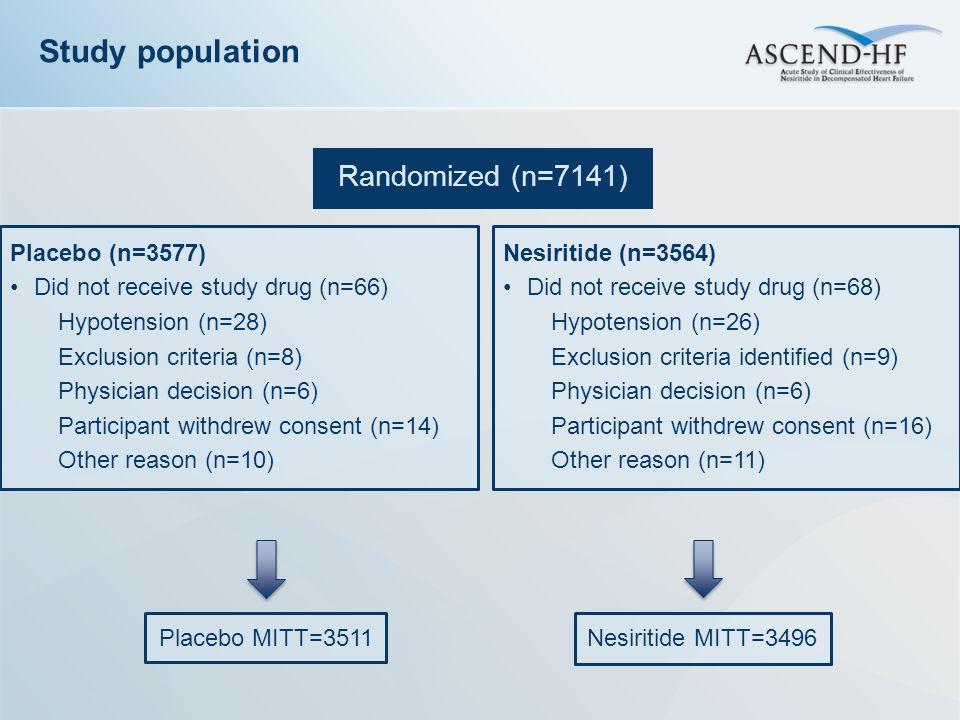Study population Randomized (n=7141) Placebo MITT=3511
