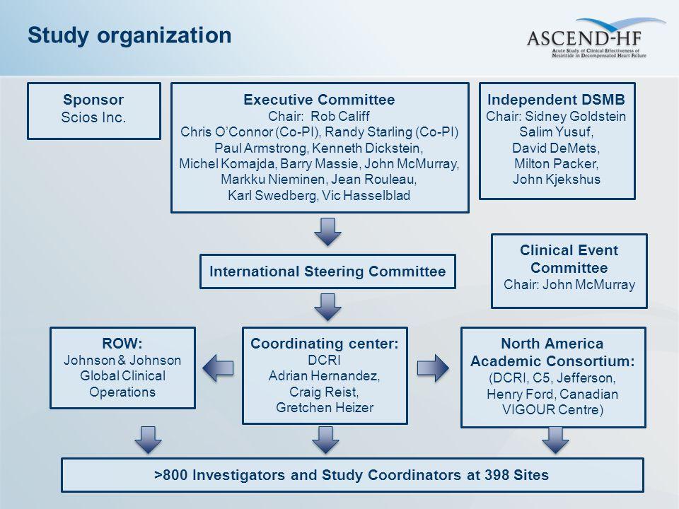 Study organization Executive Committee Sponsor Scios Inc.